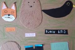 Prace projektowe z języka angielskiego uczniów klasy IV School subject-przedmiot szkolny
